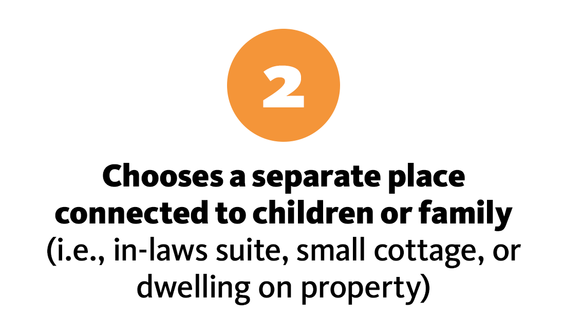 Chooses a seperate place connected to children or family (i.e., in-laws suite, small cottage, or dwelling on property)