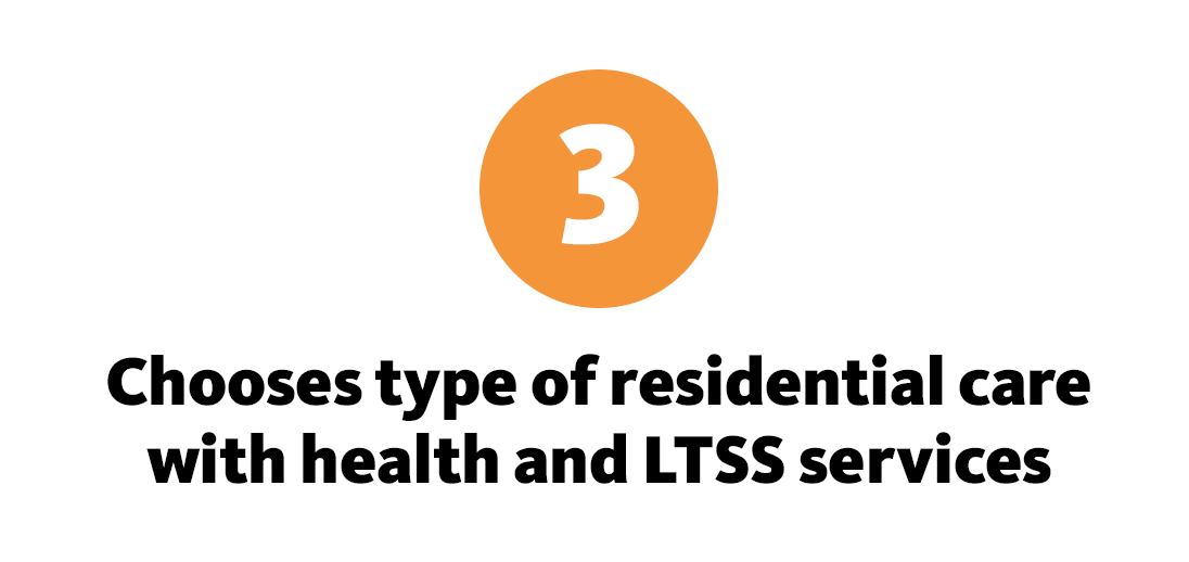 Chooses type of residential care with health and LTSS services
