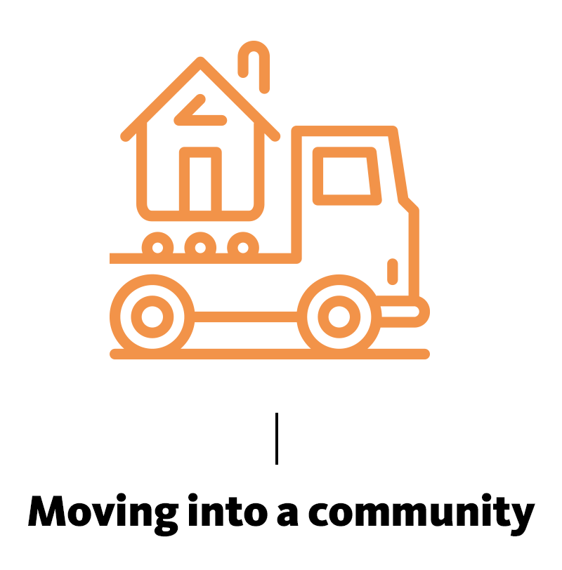 Moving into a community